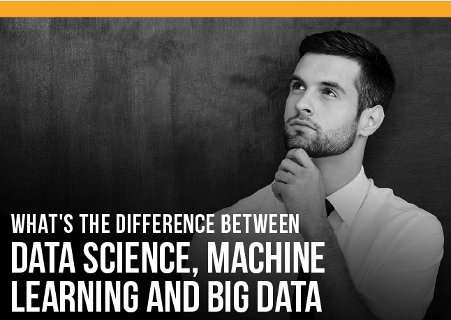 What's the Difference between Data Science, Machine Learning and Big Data?
